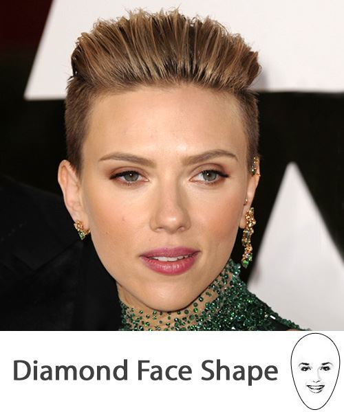 Diamond Face Shape